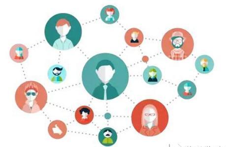深友快捷秒  ,德讯吉祥秒  _微信业务如何找到精准客户?如何在微信业务中推广某人插图