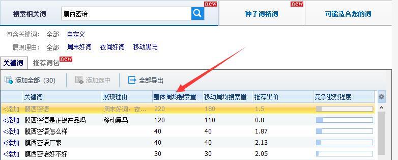悦享微商  ,会合蝙蝠侠  _微信业务用新浪博客引流加粉插图(1)